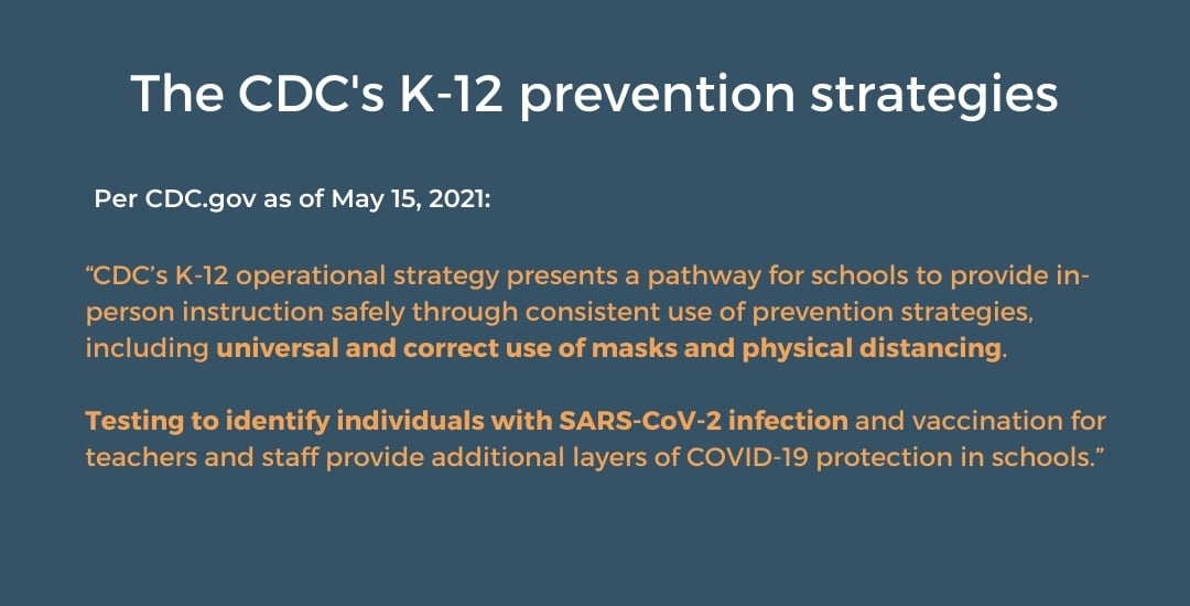 CDC K-12 COVID Prevention Strategies | Stand For Health Freedom